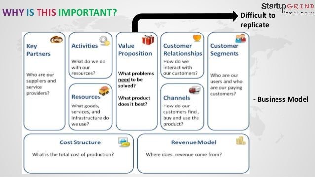 Rethinking Value Proposition using the Jobs to be Done ...  Rethinking Valu...