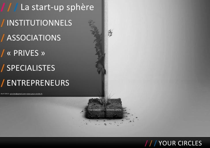 / / / La start-up sphère/ INSTITUTIONNELS/ ASSOCIATIONS/ « PRIVES »/ SPECIALISTES/ ENTREPRENEURSAvril 2012 ycircles@gmail....