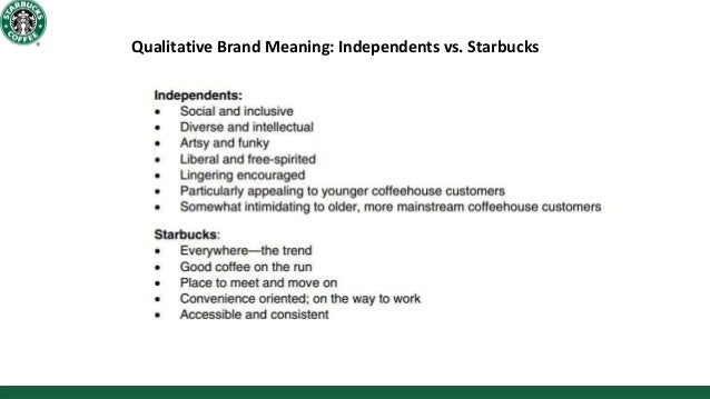 Five behaviours involved in buying a gourmet coffee drink from starbucks