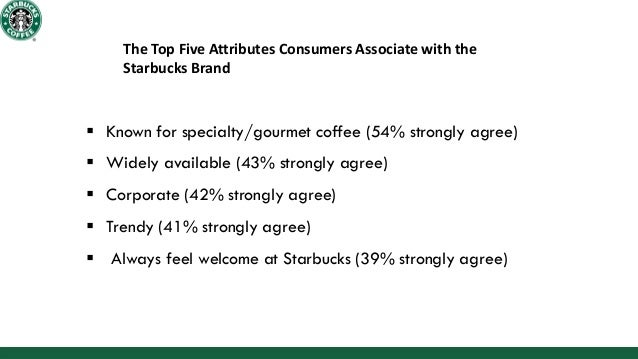 five behaviours involved in buying a gourmet coffee drink from starbucks Java culture coffee shop business plan market analysis summary java culture is a gourmet coffee bar that boasts a fun these include starbucks.