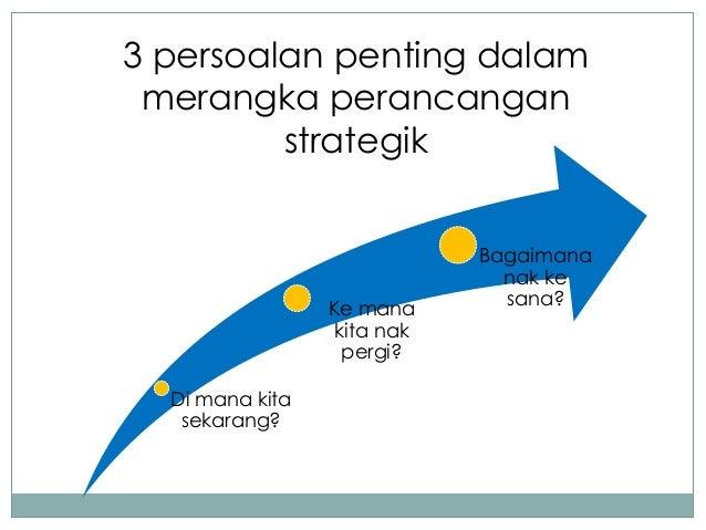Perancangan strategik organisasi perancangan strategik 17 ccuart Choice Image