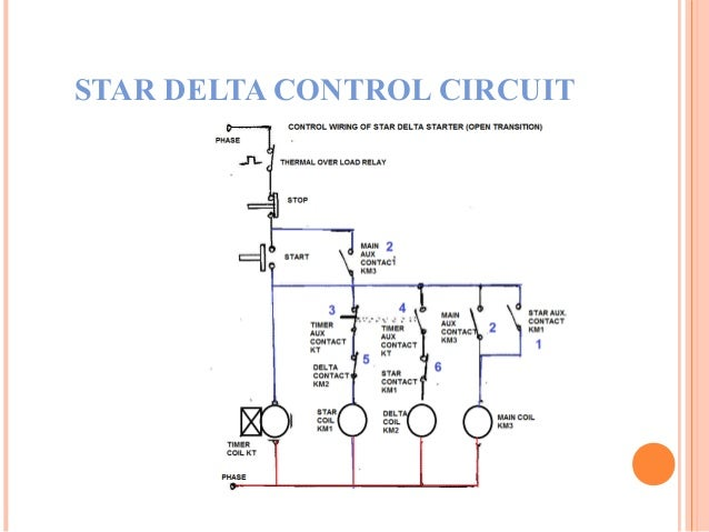Three Phase Induction Machine Starter. Star Delta Control Circuit 14 Motor Starting Characteristics. Wiring. Star Delta Starter Wiring Diagram Simple At Scoala.co