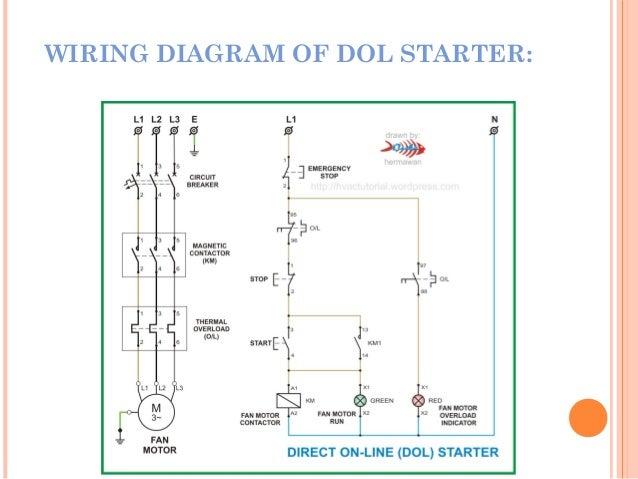 ladder logic diagram for dol starter ladder image 3 phase electrical drawings the wiring diagram on ladder logic diagram for dol starter