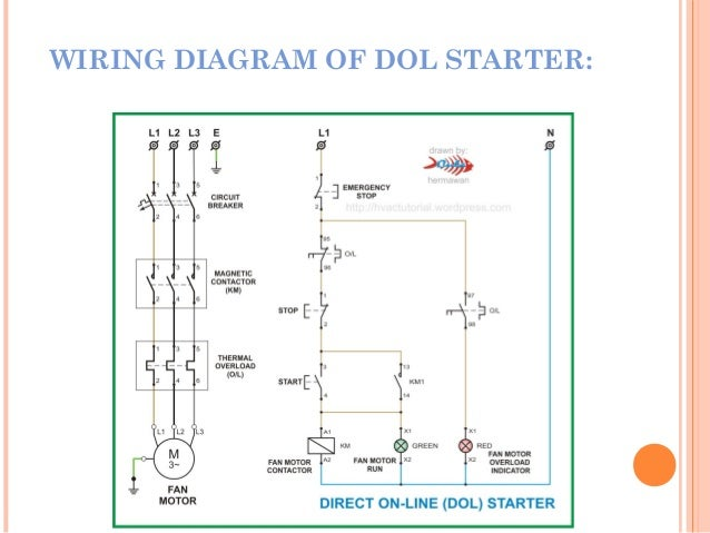 WIRING DIAGRAM OF DOL STARTER: 18.