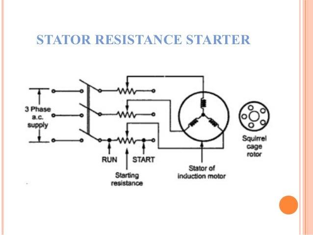 Star Delta Starters Isolators Kw Atex Certified Zone Hazardous Area additionally Contactor Direct On Line Starter additionally Fo additionally Three Phase Induction Machine Starter besides . on dol motor starter direct on line