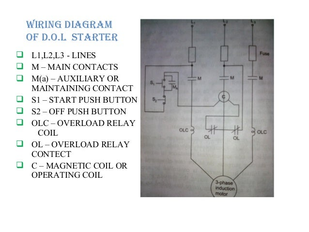 Starter of an induction motor – L1 L2 L3 Wire Diagram