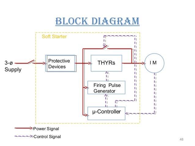 ge soft starter wiring diagram 30 wiring diagram images ge motor starter cr306 wiring diagram Combination Motor Starter Wiring Diagram