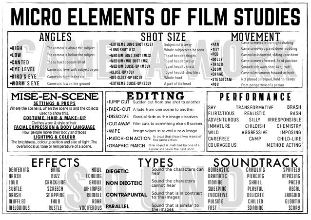 camera work MICRO ELEMENTS OF FILM STUDIES ANGLES SHOT SIZE MOVEMENT •HIGH •LOW •CANTED •EYE LEVEL •BIRD'S EYE •WORM'S E...