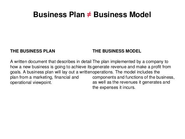 20+ Business Model Canvas Template – PDF, DOC, PPT