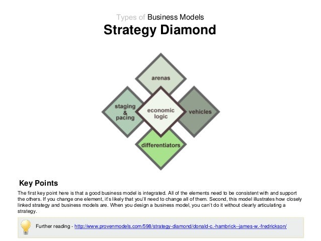stategy key point What are the key comprehension strategies to teach the point is, because good readers have conscious control of their strategy use.