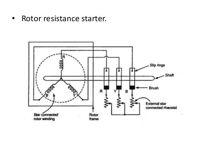 starting and cooling methodes of motor