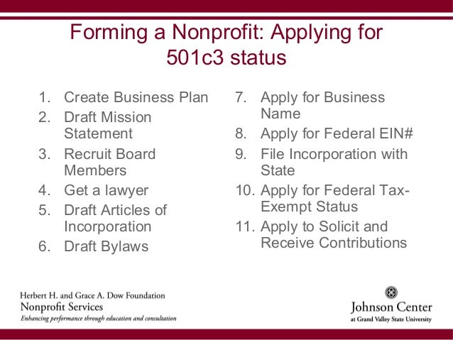 starting a nonprofit organization business plan