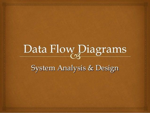 System Analysis & DesignSystem Analysis & Design
