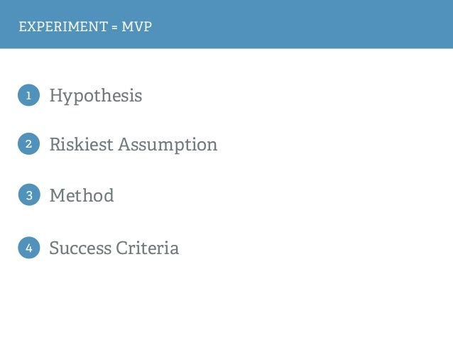 experiment. Experiments  Customer  Problem  Solution  Riskiest  Assumption  Success  Criterion  Result &  Decision  1 2 3 ...