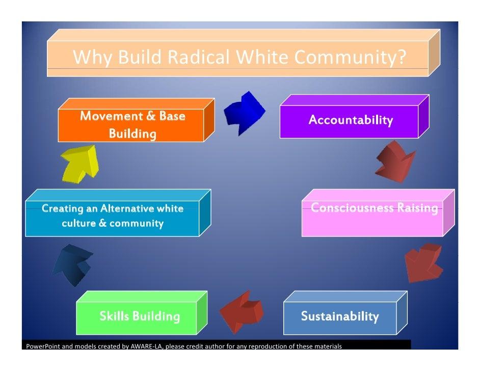 WhyBuildRadicalWhiteCommunity?                   Movement & Base                                                      ...