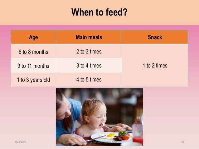 Starting Solid 18 19 When To Feed Age Main Meals Snack 6 8 Months