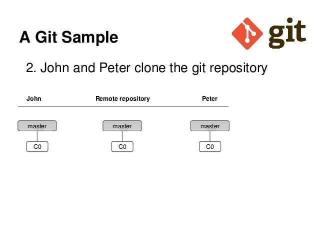 starting with git  u0026 github