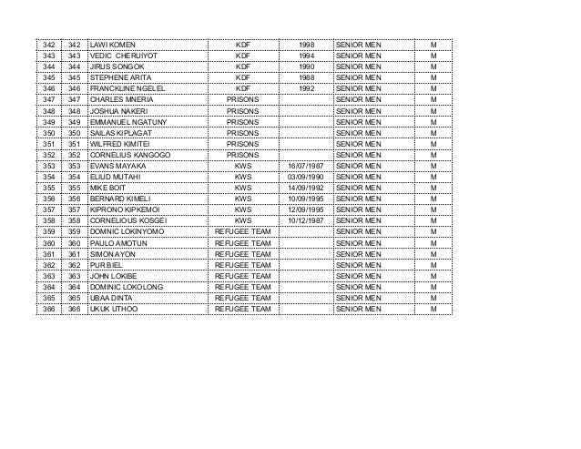 Start list senior men