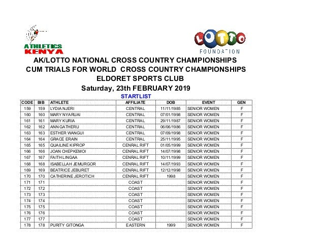 AK/LOTTO NATIONAL CROSS COUNTRY CHAMPIONSHIPS CUM TRIALS FOR WORLD CROSS COUNTRY CHAMPIONSHIPS ELDORET SPORTS CLUB Saturda...
