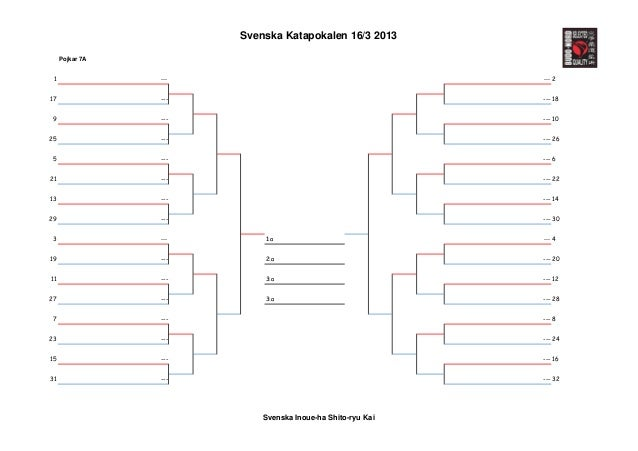 Svenska Katapokalen 16/3 2013     Pojkar 7A 1               ---                                        --- 217            ...