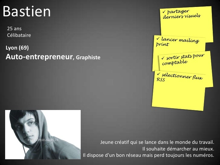 Bastien 25 ans Célibataire  Lyon (69) Auto-entrepreneur, Graphiste                                    Jeune créatif qui se...