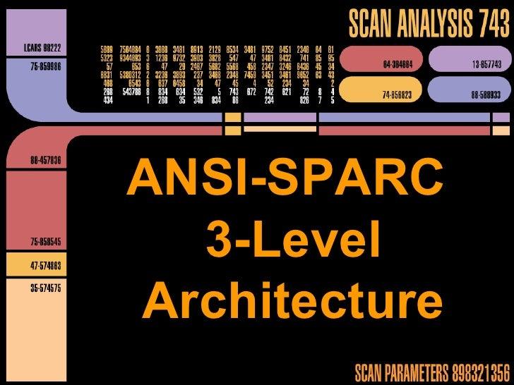 ANSI-SPARC  3-Level Architecture
