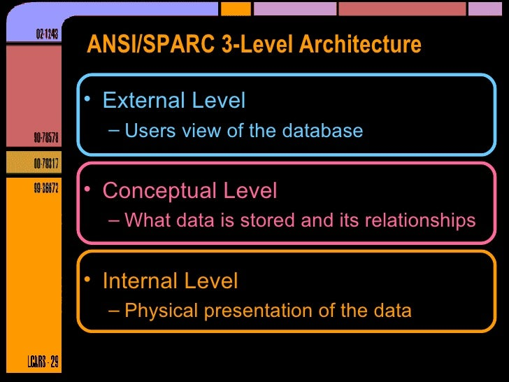 ansi-sparc - star trek style - v2.0, Presentation templates