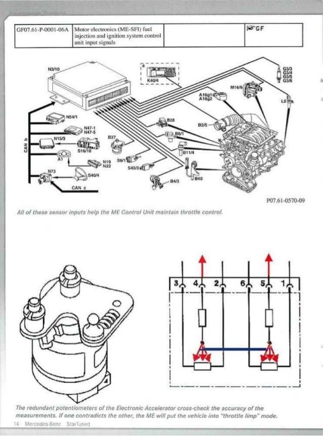 Traction Control Sensor System Com