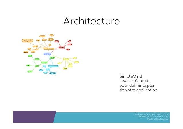 1000 pour cr er une startup - Application architecture gratuit ...