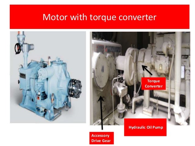 Overview of Start-up of Gas Turbine
