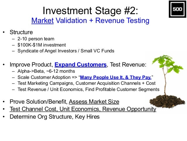 Investment Stage #2: 