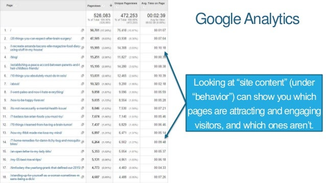 Jetpack Apopular alternative to GoogleAnalytics, many site owners appreciate the simpler, more intuitive reports despite f...