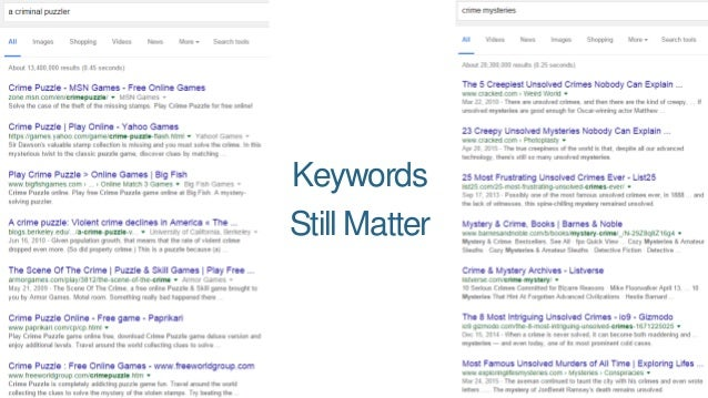 And Google is SmartAbout Matching Concepts & Topics to Keywords