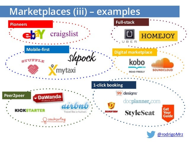 Business Model 101 The Basics Of Marketplaces Saas Ecommerce Red