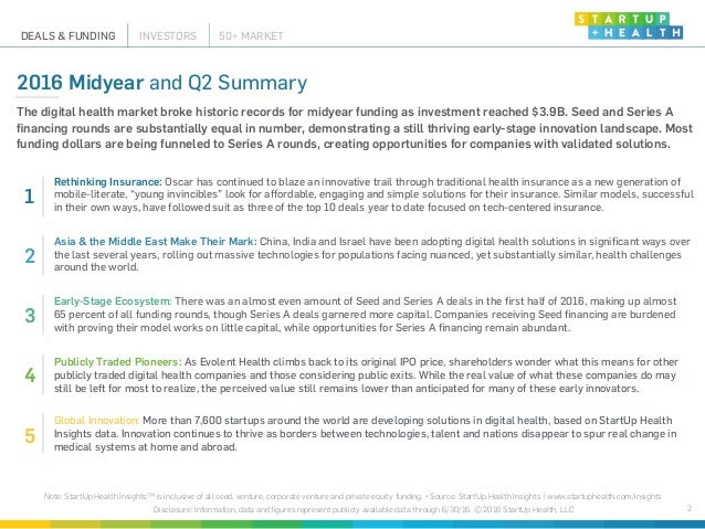 StartUp Health Insights 2016 Midyear Report Slide 2