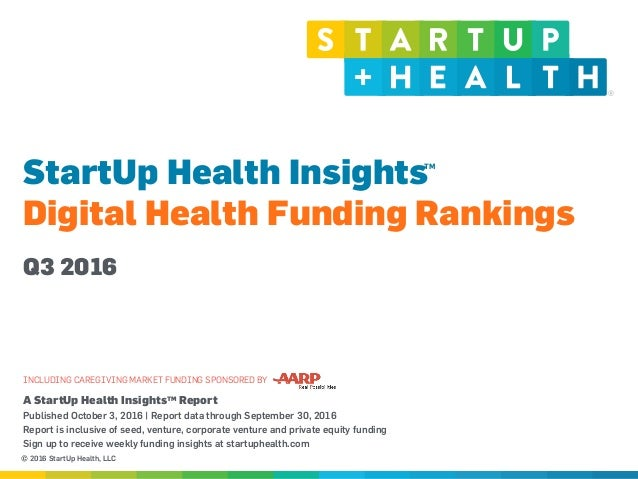 © 2016 StartUp Health, LLC Published: April 1, 2015 StartUp Health Insights Digital Health Funding Rankings Q3 2016 TM A S...