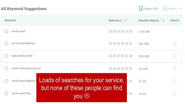 Loads of searches for your service, but none of these people can find you 