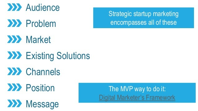 Audience Problem Market Existing Solutions Channels Position Message Strategic startup marketing encompasses all of these ...