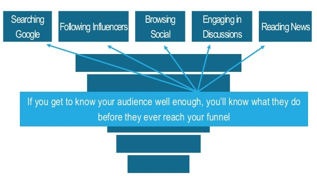 Research If You Don't Know… Via GrowingYourAudiencew/ RandomAffinities Via Use Customer Surveysto DefineYour Content Marke...