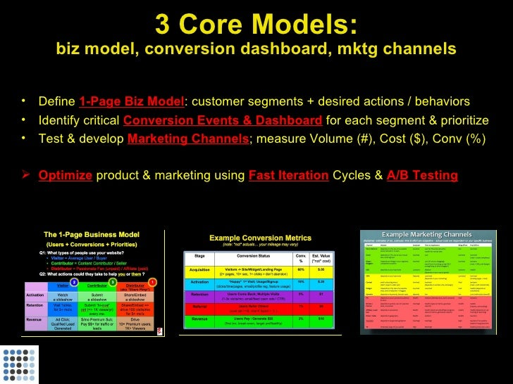 3 Core Models:       biz model, conversion dashboard, mktg channels  •   Define 1-Page Biz Model: customer segments + desi...