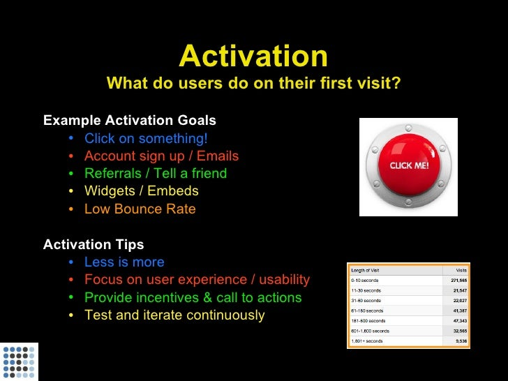Activation          What do users do on their first visit?  Example Activation Goals    • Click on something!    • Account...
