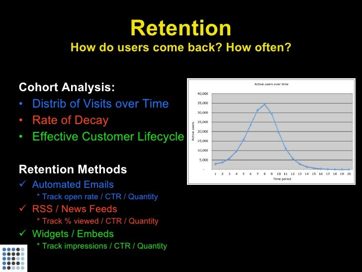 Retention             How do users come back? How often?   Cohort Analysis: • Distrib of Visits over Time • Rate of Decay ...