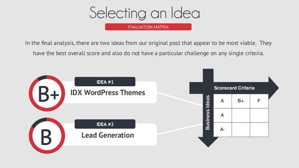IDX WordPress Themes IDEA #1