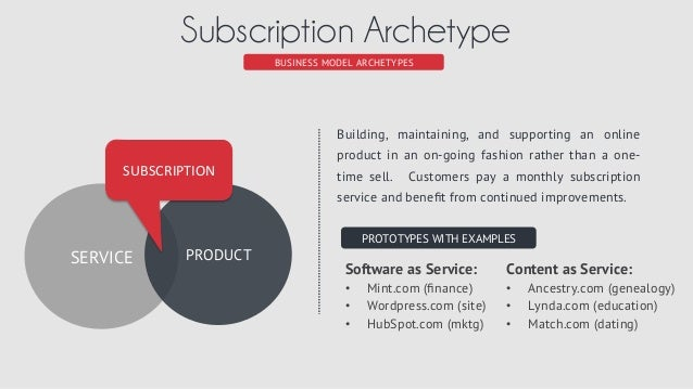 Service product business model archetypes fandeluxe Images