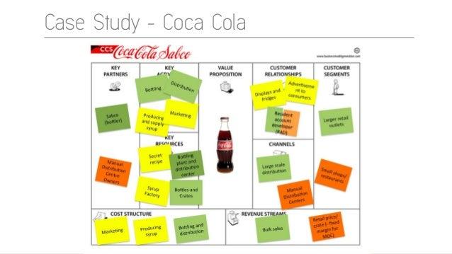 Case Studies, for Brand Marketing