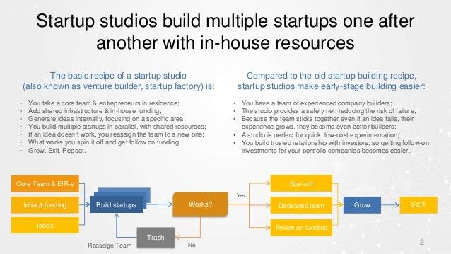 Startup Studio Playbook Slide 2