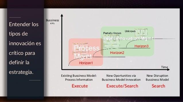 Conclusiones La Transformación Digital es un proceso de nivel estratégico. El proceso de creación de la dimensión digital ...