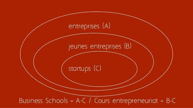 entreprises (A) jeunes entreprises (B) startups (C) Business Schools = A-C / Cours entrepreneuriat = B-C