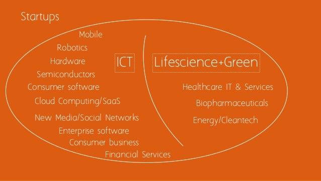Startups Biopharmaceuticals Mobile Cloud Computing/SaaS Enterprise software Healthcare IT & ServicesConsumer software New ...