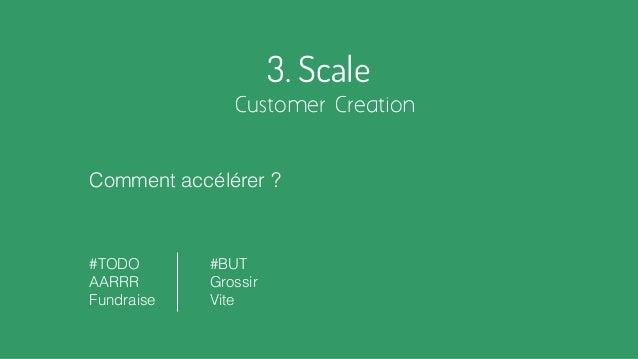 3. Scale Customer Creation Comment accélérer ? #TODO AARRR Fundraise #BUT Grossir Vite